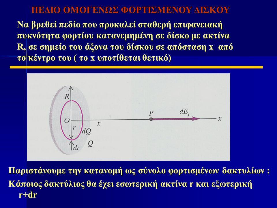 Να βρεθεί πεδίο που προκαλεί σταθερή επιφανειακή πυκνότητα φορτίου κατανεμημένη σε δίσκο με ακτίνα R, σε σημείο του άξονα του δίσκου σε απόσταση x από
