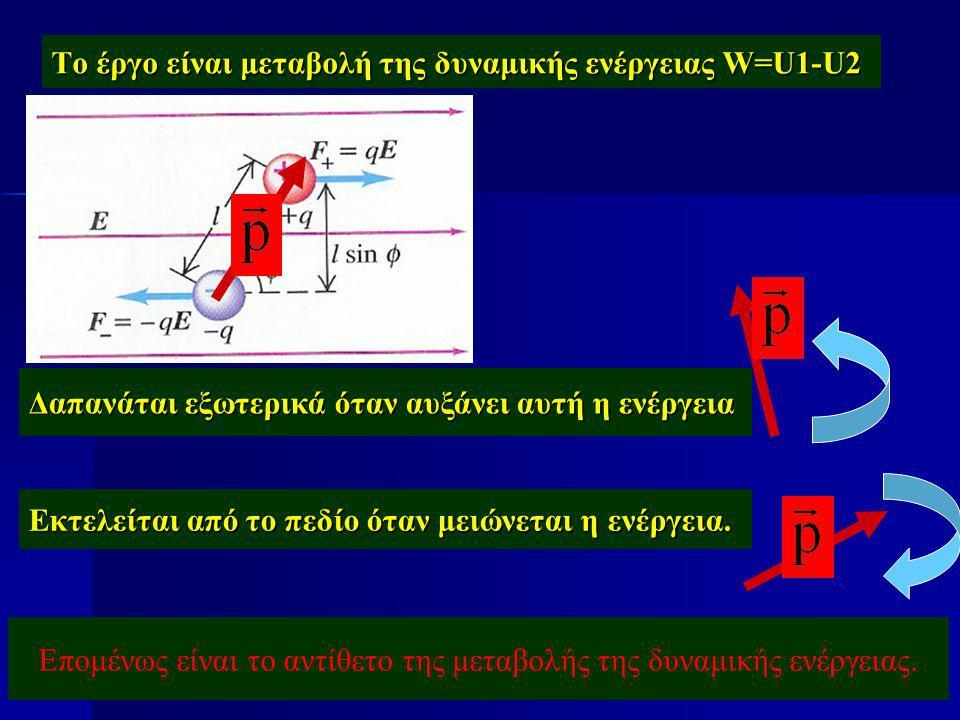 Το έργο είναι μεταβολή της δυναμικής ενέργειας W=U1-U2 Δαπανάται εξωτερικά όταν αυξάνει αυτή η ενέργεια Εκτελείται από το πεδίο όταν μειώνεται η ενέργ