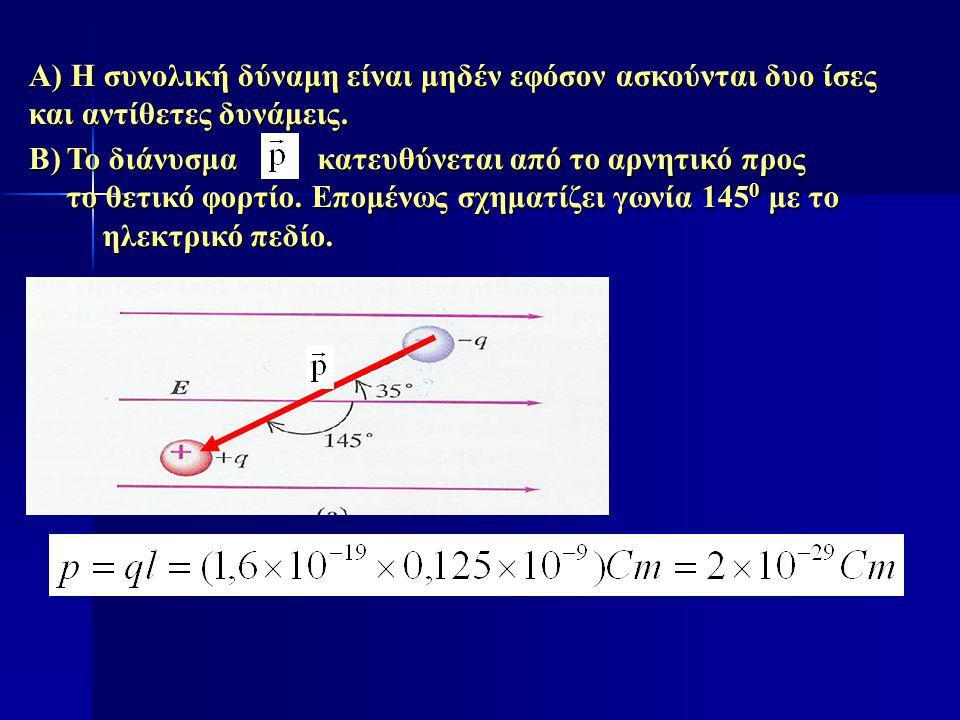 Α) Η συνολική δύναμη είναι μηδέν εφόσον ασκούνται δυο ίσες και αντίθετες δυνάμεις. Β) Το διάνυσμα κατευθύνεται από το αρνητικό προς το θετικό φορτίο.