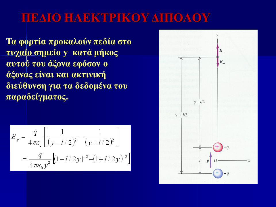 ΠΕΔΙΟ ΗΛΕΚΤΡΙΚΟΥ ΔΙΠΟΛΟΥ Τα φορτία προκαλούν πεδία στο τυχαίο σημείο y κατά μήκος αυτού του άξονα εφόσον ο άξονας είναι και ακτινική διεύθυνση για τα