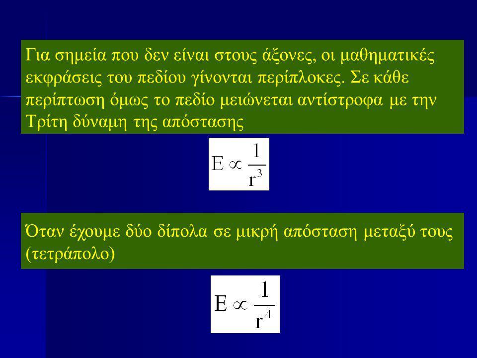 ΠΕΔΙΟ ΗΛΕΚΤΡΙΚΟΥ ΔΙΠΟΛΟΥ Για σημεία που δεν είναι στους άξονες, οι μαθηματικές εκφράσεις του πεδίου γίνονται περίπλοκες. Σε κάθε περίπτωση όμως το πεδ