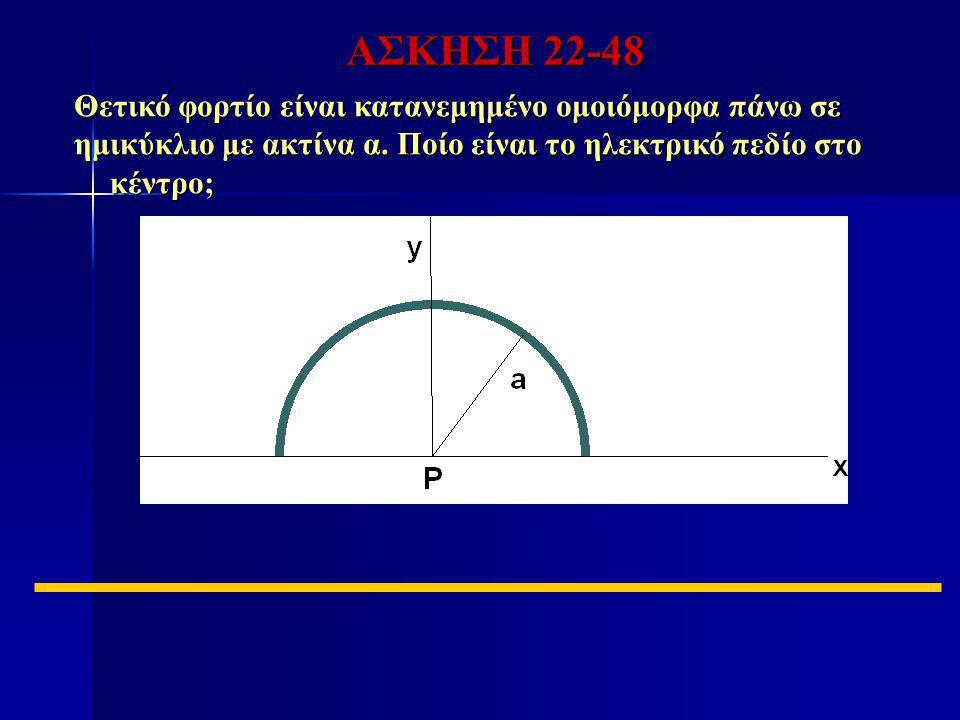 ΑΣΚΗΣΗ 22-48 Θετικό φορτίο είναι κατανεμημένο ομοιόμορφα πάνω σε ημικύκλιο με ακτίνα α. Ποίο είναι το ηλεκτρικό πεδίο στο κέντρο;