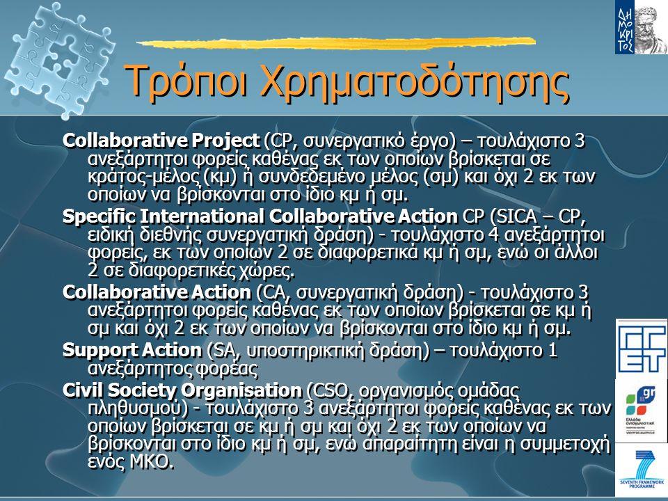 Τρόποι Χρηματοδότησης Collaborative Project (CP, συνεργατικό έργο) – τουλάχιστο 3 ανεξάρτητοι φορείς καθένας εκ των οποίων βρίσκεται σε κράτος-μέλος (κμ) ή συνδεδεμένο μέλος (σμ) και όχι 2 εκ των οποίων να βρίσκονται στο ίδιο κμ ή σμ.