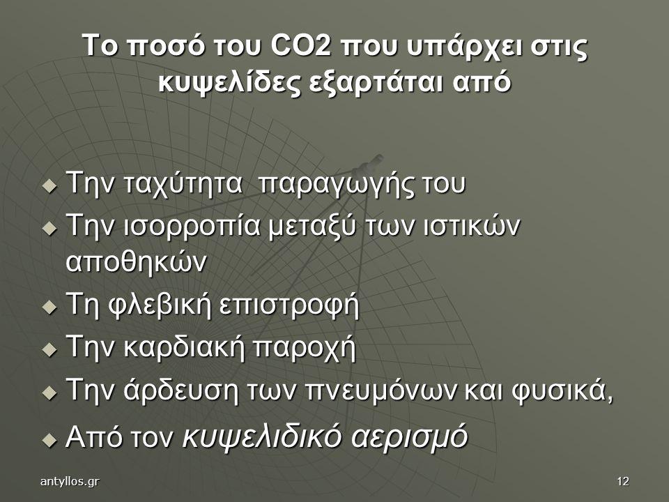 12 Το ποσό του CO2 που υπάρχει στις κυψελίδες εξαρτάται από  Την ταχύτητα παραγωγής του  Την ισορροπία μεταξύ των ιστικών αποθηκών  Τη φλεβική επιστροφή  Την καρδιακή παροχή  Την άρδευση των πνευμόνων και φυσικά,  Από τον κυψελιδικό αερισμό antyllos.gr