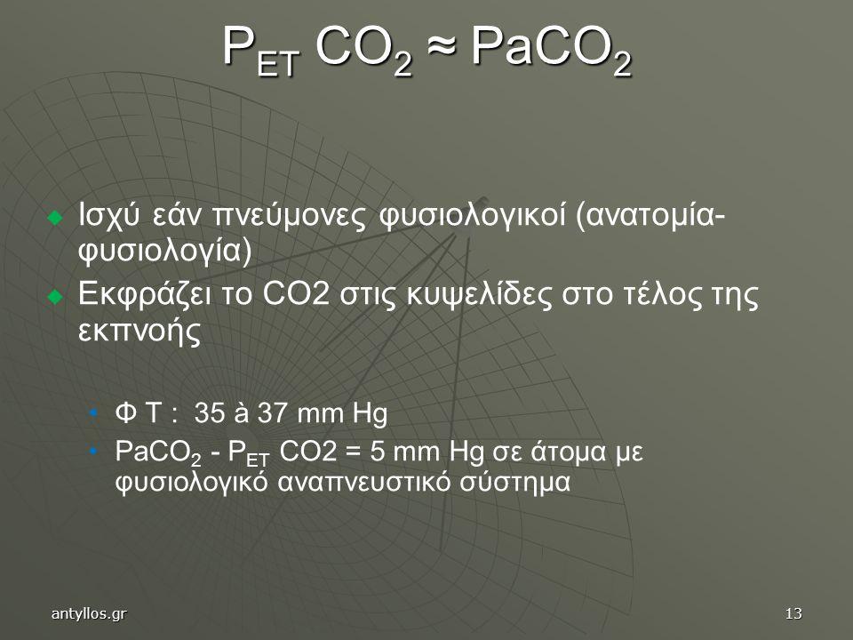 P ET CO 2 ≈ PaCO 2   Ισχύ εάν πνεύμονες φυσιολογικοί (ανατομία- φυσιολογία)   Εκφράζει το CO2 στις κυψελίδες στο τέλος της εκπνοής Φ Τ : 35 à 37 m