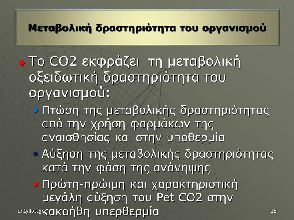  Το CO2 εκφράζει τη μεταβολική οξειδωτική δραστηριότητα του οργανισμού: Πτώση της μεταβολικής δραστηριότητας από την χρήση φαρμάκων της αναισθησίας κ