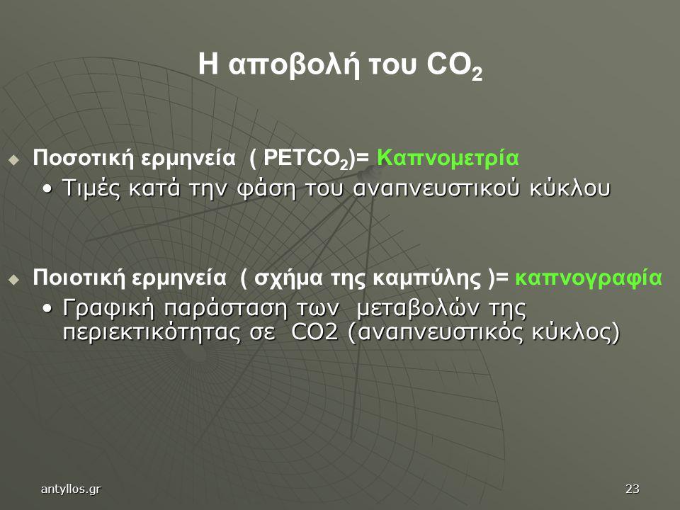 Η αποβολή του CO 2   Ποσοτική ερμηνεία ( PETCO 2 )= Καπνομετρία Τιμές κατά την φάση του αναπνευστικού κύκλουΤιμές κατά την φάση του αναπνευστικού κύκλου   Ποιοτική ερμηνεία ( σχήμα της καμπύλης )= καπνογραφία Γραφική παράσταση των μεταβολών της περιεκτικότητας σε CO2 (αναπνευστικός κύκλος)Γραφική παράσταση των μεταβολών της περιεκτικότητας σε CO2 (αναπνευστικός κύκλος) antyllos.gr23