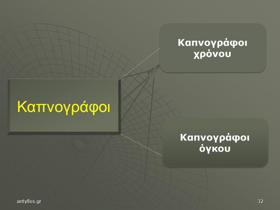 Καπνογράφοι Καπνογράφοι χρόνου Καπνογράφοι όγκου antyllos.gr32