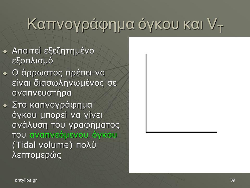 39 Καπνογράφημα όγκου και V T  Απαιτεί εξεζητημένο εξοπλισμό  Ο άρρωστος πρέπει να είναι διασωληνωμένος σε αναπνευστήρα  Στο καπνογράφημα όγκου μπορεί να γίνει ανάλυση του γραφήματος του αναπνεόμενου όγκου (Tidal volume) πολύ λεπτομερώς antyllos.gr
