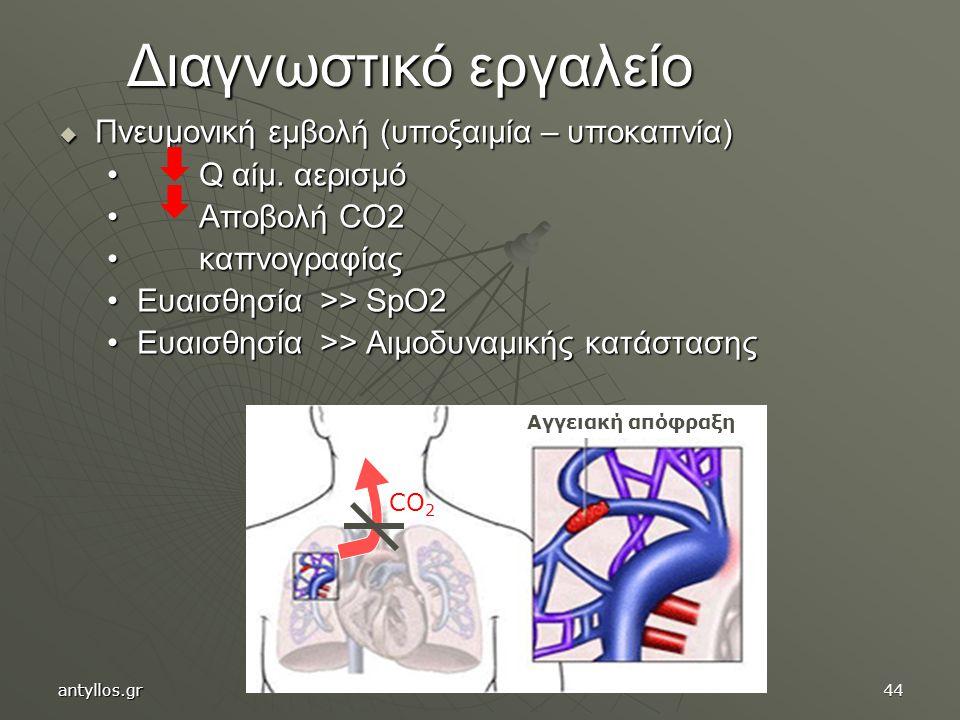  Πνευμονική εμβολή (υποξαιμία – υποκαπνία) Q αίμ. αερισμό Q αίμ. αερισμό Αποβολή CO2 Αποβολή CO2 καπνογραφίας καπνογραφίας Ευαισθησία >> SpO2Ευαισθησ