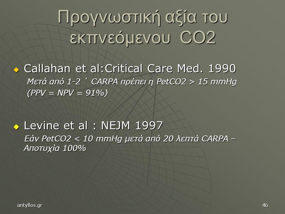 Προγνωστική αξία του εκπνεόμενου CO2  Callahan et al:Critical Care Med. 1990 Μετά από 1-2 ΄ CARPA πρέπει η PetCO2 > 15 mmHg Μετά από 1-2 ΄ CARPA πρέπ