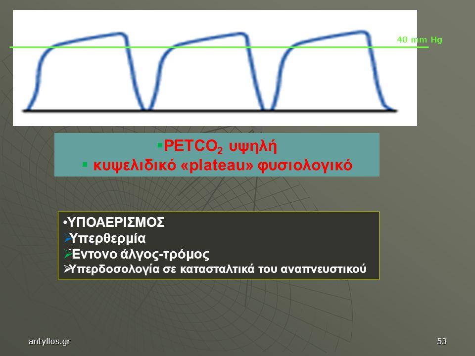  PETCO 2 υψηλή  κυψελιδικό «plateau» φυσιολογικό ΥΠΟΑΕΡΙΣΜΟΣ  Υπερθερμία  Έντονο άλγος-τρόμος  Υπερδοσολογία σε κατασταλτικά του αναπνευστικού 40 mm Hg antyllos.gr53