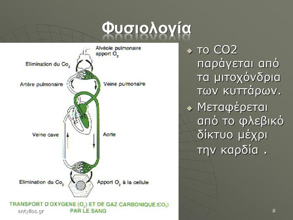  το CO2 παράγεται από τα μιτοχόνδρια των κυττάρων.  Μεταφέρεται από το φλεβικό δίκτυο μέχρι την καρδία. 8antyllos.gr
