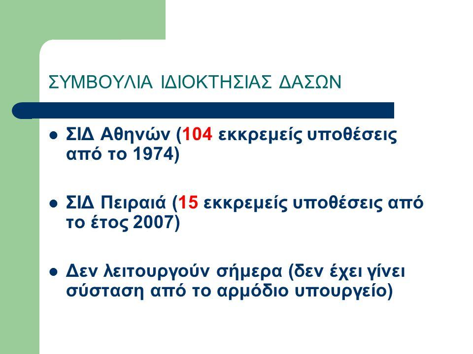 ΣΥΜΒΟΥΛΙΑ ΙΔΙΟΚΤΗΣΙΑΣ ΔΑΣΩΝ ΣΙΔ Αθηνών (104 εκκρεμείς υποθέσεις από το 1974) ΣΙΔ Πειραιά (15 εκκρεμείς υποθέσεις από το έτος 2007) Δεν λειτουργούν σήμ