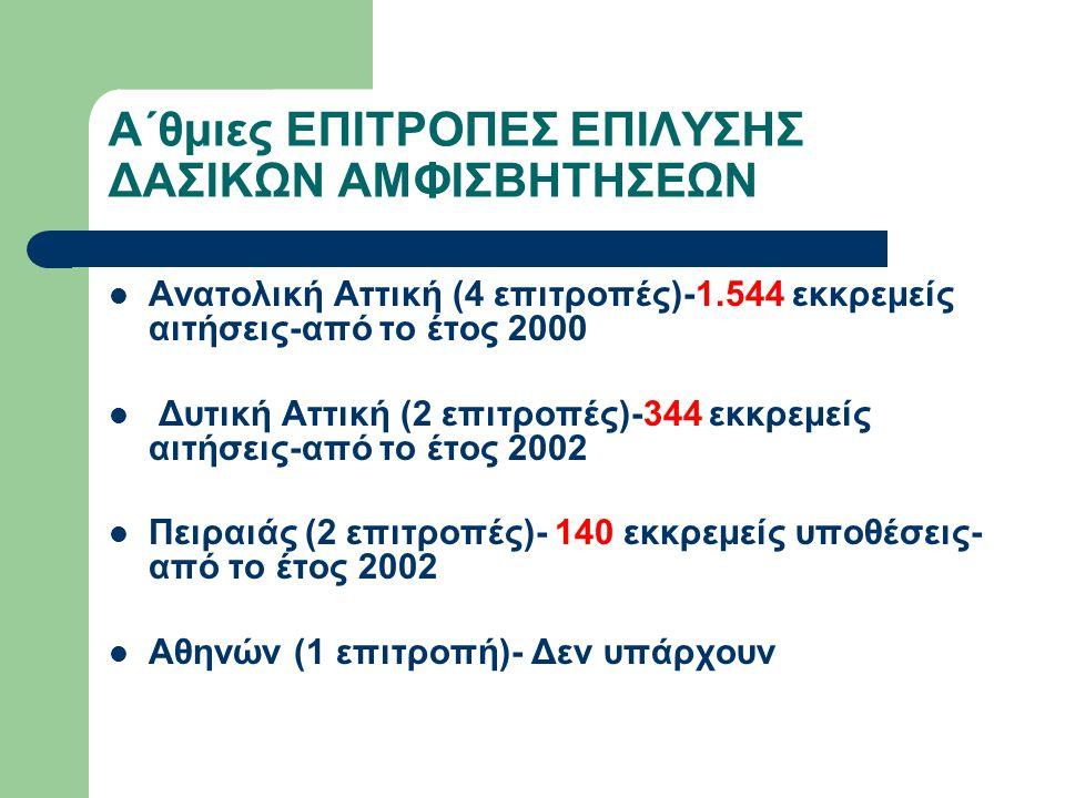 Α΄θμιες ΕΠΙΤΡΟΠΕΣ ΕΠΙΛΥΣΗΣ ΔΑΣΙΚΩΝ ΑΜΦΙΣΒΗΤΗΣΕΩΝ Ανατολική Αττική (4 επιτροπές)-1.544 εκκρεμείς αιτήσεις-από το έτος 2000 Δυτική Αττική (2 επιτροπές)-