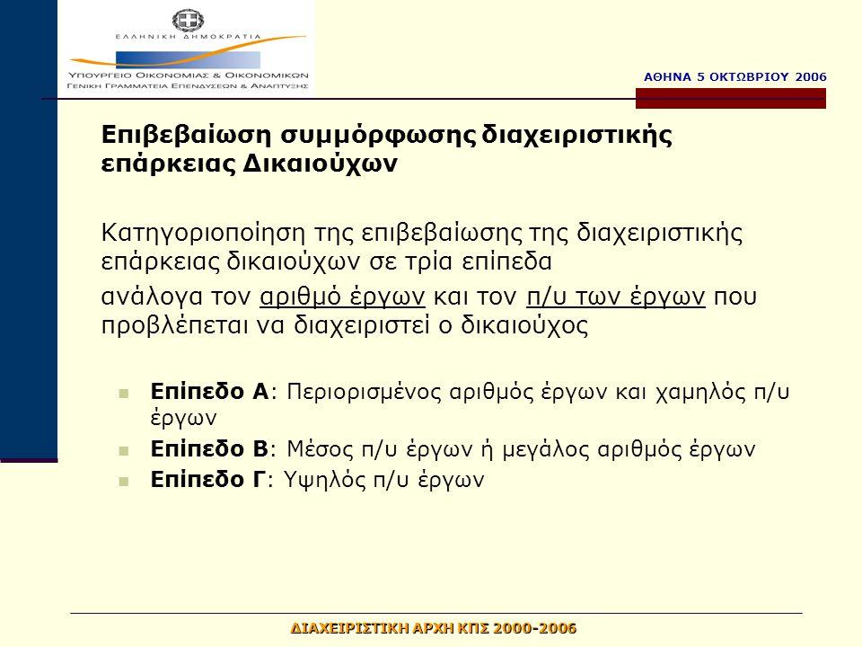 ΑΘΗΝΑ 5 ΟΚΤΩΒΡΙΟΥ 2006 ΔΙΑΧΕΙΡΙΣΤΙΚΗ ΑΡΧΗ ΚΠΣ 2000-2006 Επιβεβαίωση συμμόρφωσης διαχειριστικής επάρκειας Δικαιούχων Κατηγοριοποίηση της επιβεβαίωσης της διαχειριστικής επάρκειας δικαιούχων σε τρία επίπεδα ανάλογα τον αριθμό έργων και τον π/υ των έργων που προβλέπεται να διαχειριστεί ο δικαιούχος Επίπεδο Α: Περιορισμένος αριθμός έργων και χαμηλός π/υ έργων Επίπεδο Β: Μέσος π/υ έργων ή μεγάλος αριθμός έργων Επίπεδο Γ: Υψηλός π/υ έργων
