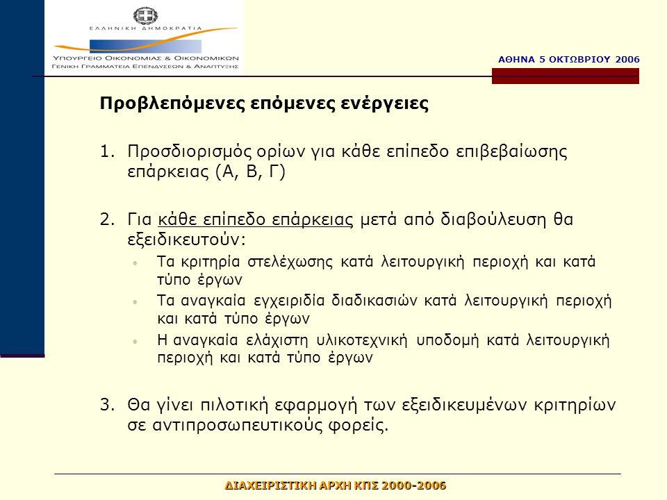 ΑΘΗΝΑ 5 ΟΚΤΩΒΡΙΟΥ 2006 ΔΙΑΧΕΙΡΙΣΤΙΚΗ ΑΡΧΗ ΚΠΣ 2000-2006 Προβλεπόμενες επόμενες ενέργειες 1.Προσδιορισμός ορίων για κάθε επίπεδο επιβεβαίωσης επάρκειας (Α, Β, Γ) 2.Για κάθε επίπεδο επάρκειας μετά από διαβούλευση θα εξειδικευτούν: Τα κριτηρία στελέχωσης κατά λειτουργική περιοχή και κατά τύπο έργων Τα αναγκαία εγχειριδία διαδικασιών κατά λειτουργική περιοχή και κατά τύπο έργων Η αναγκαία ελάχιστη υλικοτεχνική υποδομή κατά λειτουργική περιοχή και κατά τύπο έργων 3.Θα γίνει πιλοτική εφαρμογή των εξειδικευμένων κριτηρίων σε αντιπροσωπευτικούς φορείς.
