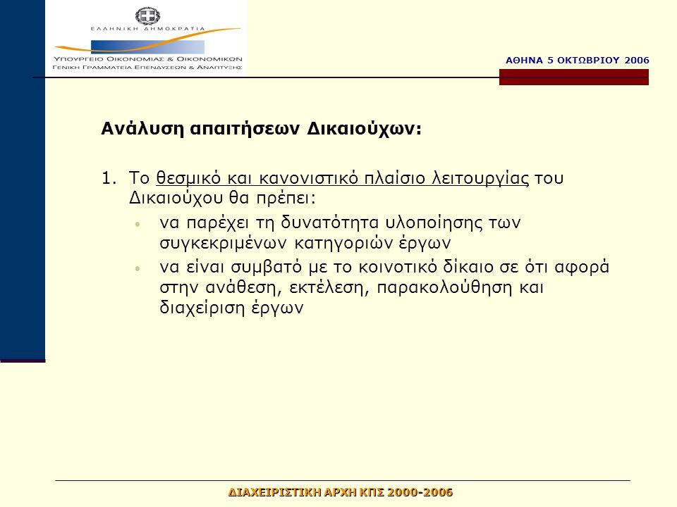 ΑΘΗΝΑ 5 ΟΚΤΩΒΡΙΟΥ 2006 ΔΙΑΧΕΙΡΙΣΤΙΚΗ ΑΡΧΗ ΚΠΣ 2000-2006 Ανάλυση απαιτήσεων Δικαιούχων: 1.Το θεσμικό και κανονιστικό πλαίσιο λειτουργίας του Δικαιούχου θα πρέπει: να παρέχει τη δυνατότητα υλοποίησης των συγκεκριμένων κατηγοριών έργων να είναι συμβατό με το κοινοτικό δίκαιο σε ότι αφορά στην ανάθεση, εκτέλεση, παρακολούθηση και διαχείριση έργων