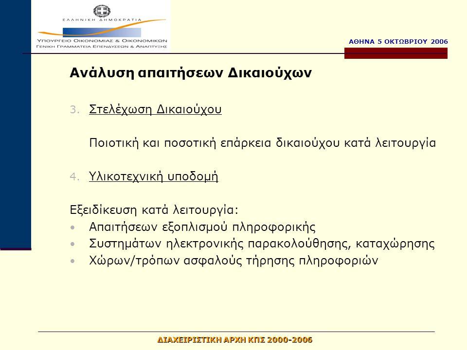 ΑΘΗΝΑ 5 ΟΚΤΩΒΡΙΟΥ 2006 ΔΙΑΧΕΙΡΙΣΤΙΚΗ ΑΡΧΗ ΚΠΣ 2000-2006 Ανάλυση απαιτήσεων Δικαιούχων 3.