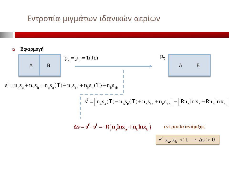 Εντροπία μιγμάτων ιδανικών αερίων  Εφαρμογή Α Β εντροπία ανάμιξης x a, x b 0