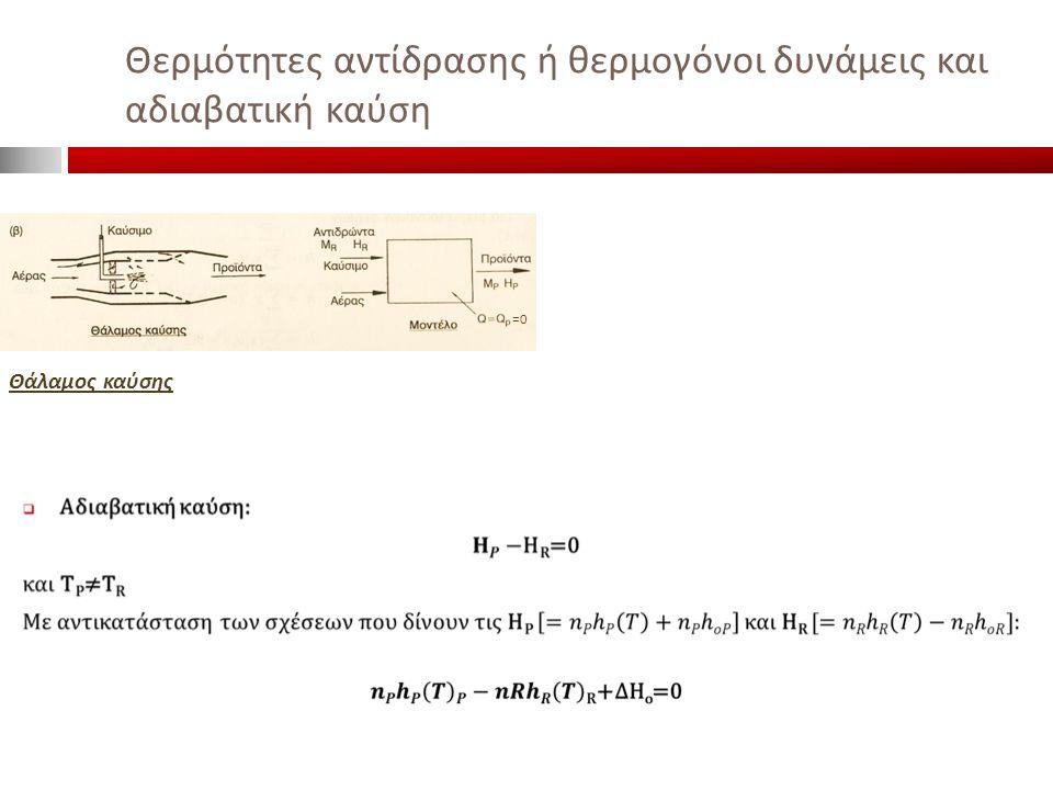 Θερμότητες αντίδρασης ή θερμογόνοι δυνάμεις και αδιαβατική καύση Θάλαμος καύσης =0