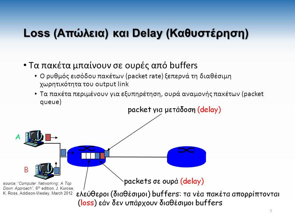 Loss (Απώλεια) και Delay (Καθυστέρηση) Τα πακέτα μπαίνουν σε ουρές από buffers Ο ρυθμός εισόδου πακέτων (packet rate) ξεπερνά τη διαθέσιμη χωρητικότητ