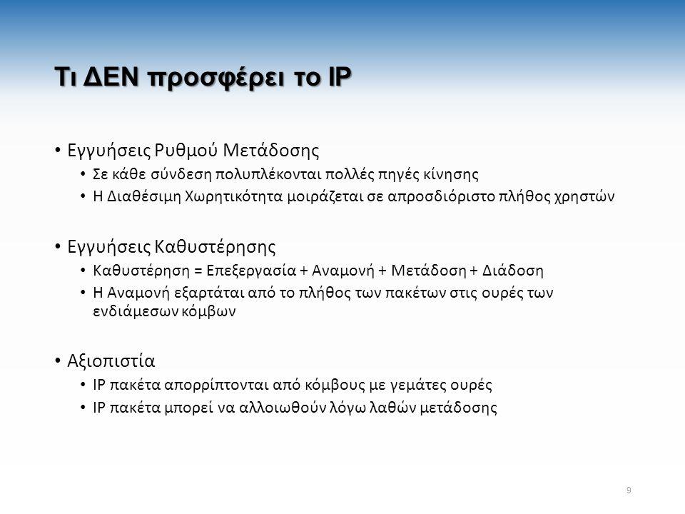 Τι ΔΕΝ προσφέρει το IP Εγγυήσεις Ρυθμού Μετάδοσης Σε κάθε σύνδεση πολυπλέκονται πολλές πηγές κίνησης Η Διαθέσιμη Χωρητικότητα μοιράζεται σε απροσδιόριστο πλήθος χρηστών Εγγυήσεις Καθυστέρησης Καθυστέρηση = Επεξεργασία + Αναμονή + Μετάδοση + Διάδοση Η Αναμονή εξαρτάται από το πλήθος των πακέτων στις ουρές των ενδιάμεσων κόμβων Αξιοπιστία IP πακέτα απορρίπτονται από κόμβους με γεμάτες ουρές IP πακέτα μπορεί να αλλοιωθούν λόγω λαθών μετάδοσης 9