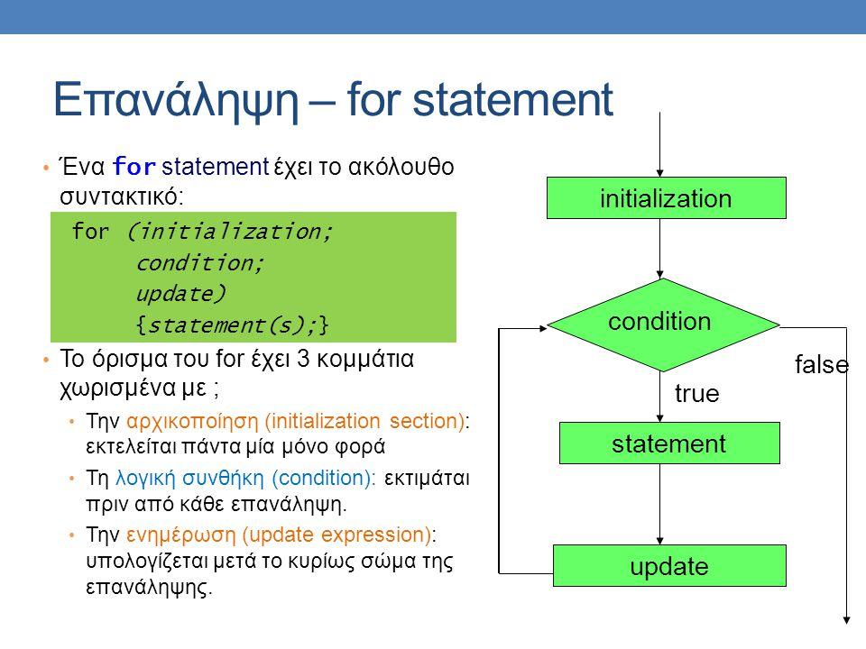 Επανάληψη – for statement Ένα for statement έχει το ακόλουθο συντακτικό: for (initialization; condition; update) {statement(s);} Το όρισμα του for έχει 3 κομμάτια χωρισμένα με ; Την αρχικοποίηση (initialization section): εκτελείται πάντα μία μόνο φορά Τη λογική συνθήκη (condition): εκτιμάται πριν από κάθε επανάληψη.