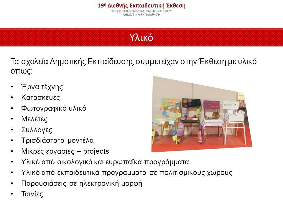 Στο χώρο της Προδημοτικής στήθηκε μια τάξη νηπιαγωγείου εμπλουτισμένη με εργασίες και επιτεύγματα των παιδιών