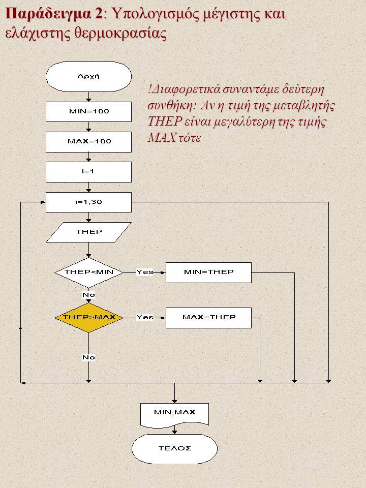 Παράδειγμα 2: Υπολογισμός μέγιστης και ελάχιστης θερμοκρασίας !Διαφορετικά συναντάμε δεύτερη συνθήκη: Αν η τιμή της μεταβλητής THEP είναι μεγαλύτερη τ