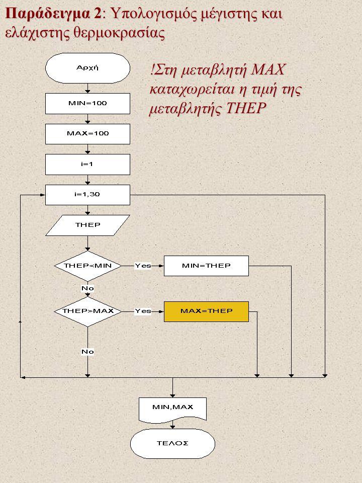 Παράδειγμα 2: Υπολογισμός μέγιστης και ελάχιστης θερμοκρασίας !Στη μεταβλητή MAX καταχωρείται η τιμή της μεταβλητής THEP