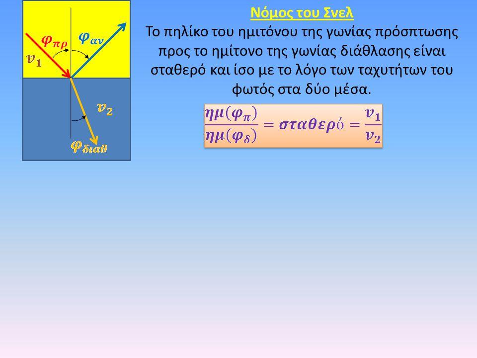 Το πηλίκο του ημιτόνου της γωνίας πρόσπτωσης προς το ημίτονο της γωνίας διάθλασης είναι σταθερό και ίσο με το λόγο των ταχυτήτων του φωτός στα δύο μέσα.