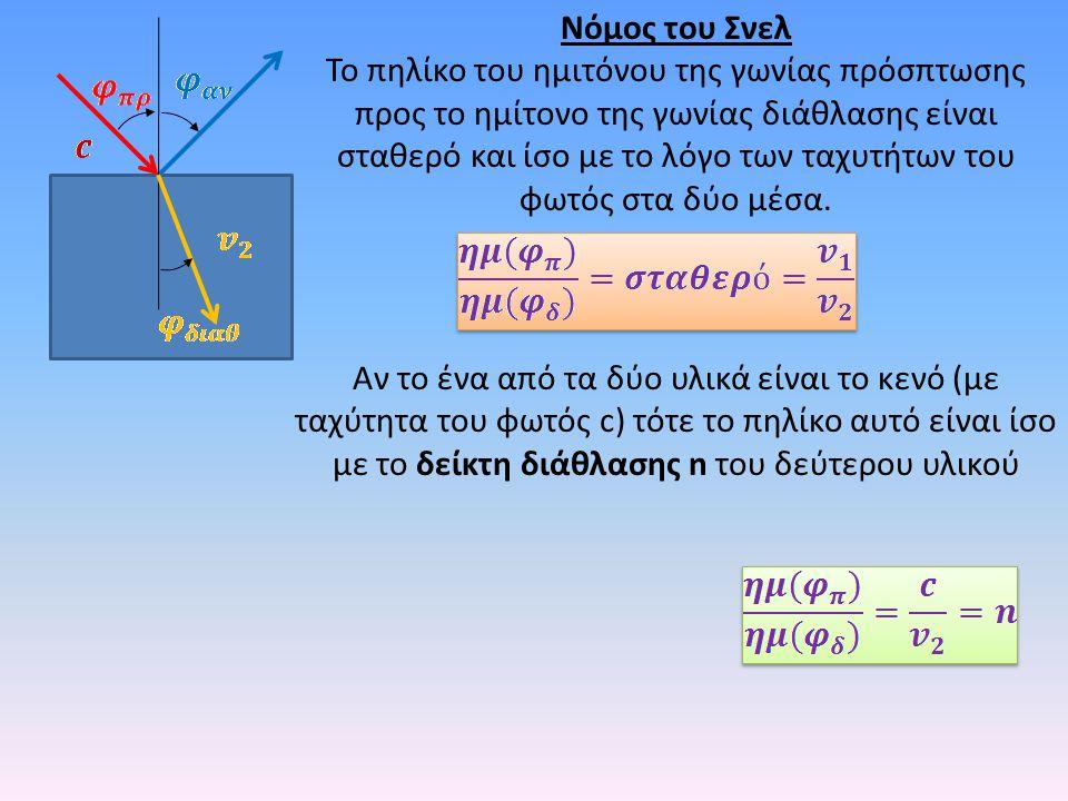 Νόμος του Σνελ Το πηλίκο του ημιτόνου της γωνίας πρόσπτωσης προς το ημίτονο της γωνίας διάθλασης είναι σταθερό και ίσο με το λόγο των ταχυτήτων του φωτός στα δύο μέσα.