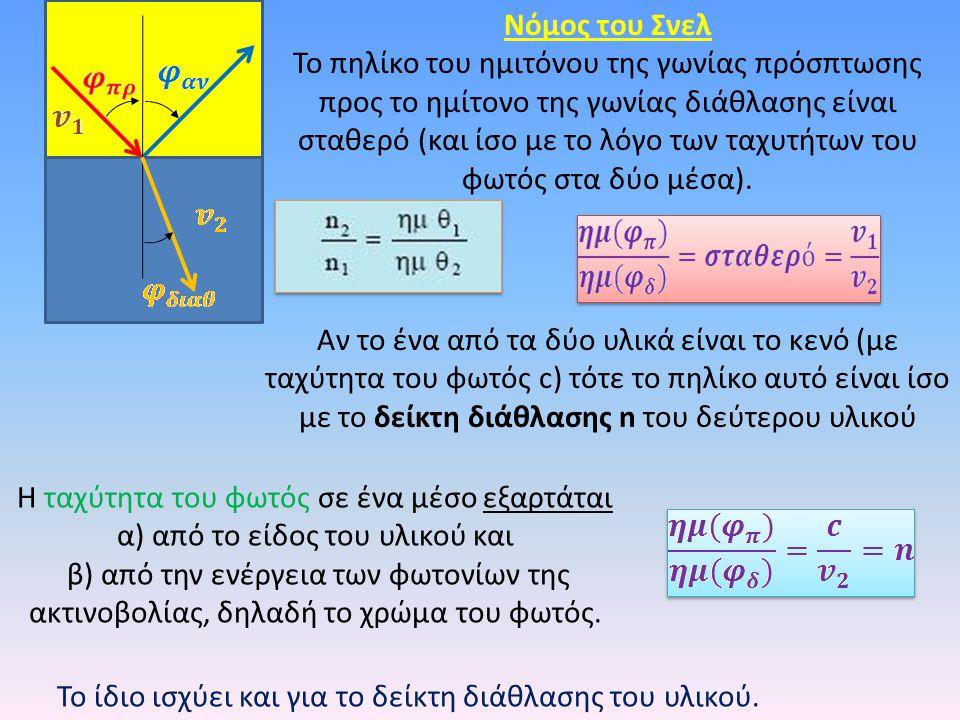 Νόμος του Σνελ Το πηλίκο του ημιτόνου της γωνίας πρόσπτωσης προς το ημίτονο της γωνίας διάθλασης είναι σταθερό (και ίσο με το λόγο των ταχυτήτων του φωτός στα δύο μέσα).