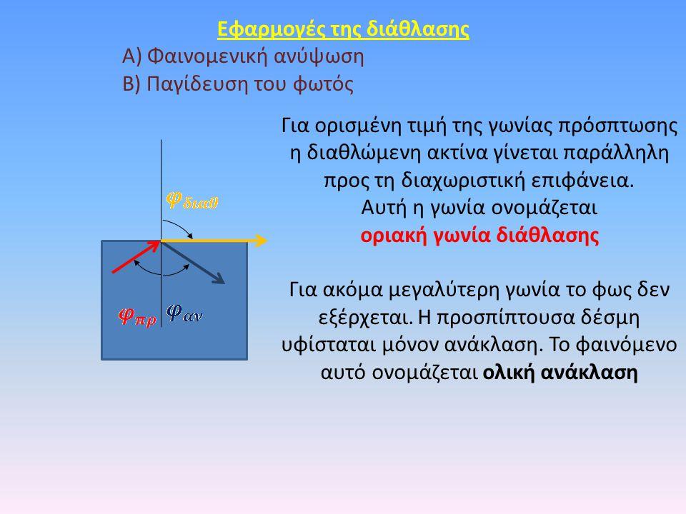 Eφαρμογές της διάθλασης Α) Φαινομενική ανύψωση Β) Παγίδευση του φωτός Για ορισμένη τιμή της γωνίας πρόσπτωσης η διαθλώμενη ακτίνα γίνεται παράλληλη προς τη διαχωριστική επιφάνεια.