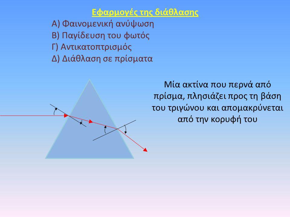Eφαρμογές της διάθλασης Α) Φαινομενική ανύψωση Β) Παγίδευση του φωτός Γ) Αντικατοπτρισμός Δ) Διάθλαση σε πρίσματα Μία ακτίνα που περνά από πρίσμα, πλησιάζει προς τη βάση του τριγώνου και απομακρύνεται από την κορυφή του