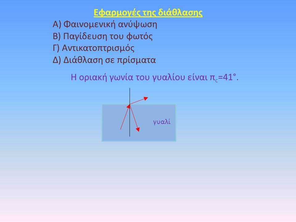 Eφαρμογές της διάθλασης Α) Φαινομενική ανύψωση Β) Παγίδευση του φωτός Γ) Αντικατοπτρισμός Δ) Διάθλαση σε πρίσματα Η οριακή γωνία του γυαλίου είναι π c =41°.