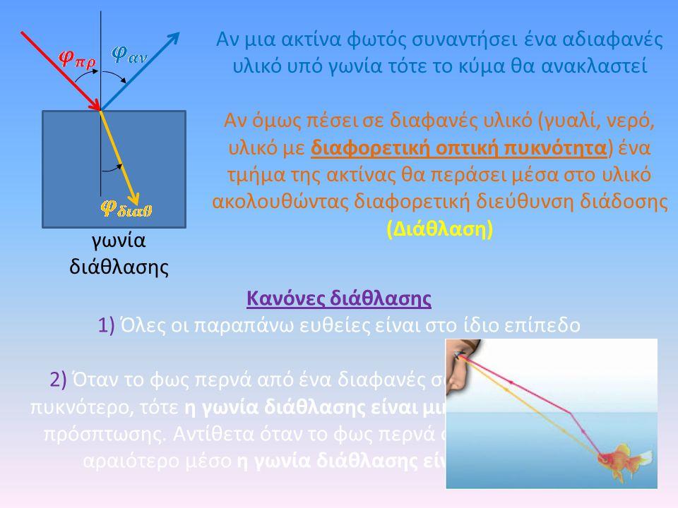 γωνία διάθλασης Αν μια ακτίνα φωτός συναντήσει ένα αδιαφανές υλικό υπό γωνία τότε το κύμα θα ανακλαστεί Αν όμως πέσει σε διαφανές υλικό (γυαλί, νερό, υλικό με διαφορετική οπτική πυκνότητα) ένα τμήμα της ακτίνας θα περάσει μέσα στο υλικό ακολουθώντας διαφορετική διεύθυνση διάδοσης (Διάθλαση) Κανόνες διάθλασης 1) Όλες οι παραπάνω ευθείες είναι στο ίδιο επίπεδο 2) Όταν το φως περνά από ένα διαφανές σώμα σε άλλο οπτικά πυκνότερο, τότε η γωνία διάθλασης είναι μικρότερη από τη γωνία πρόσπτωσης.