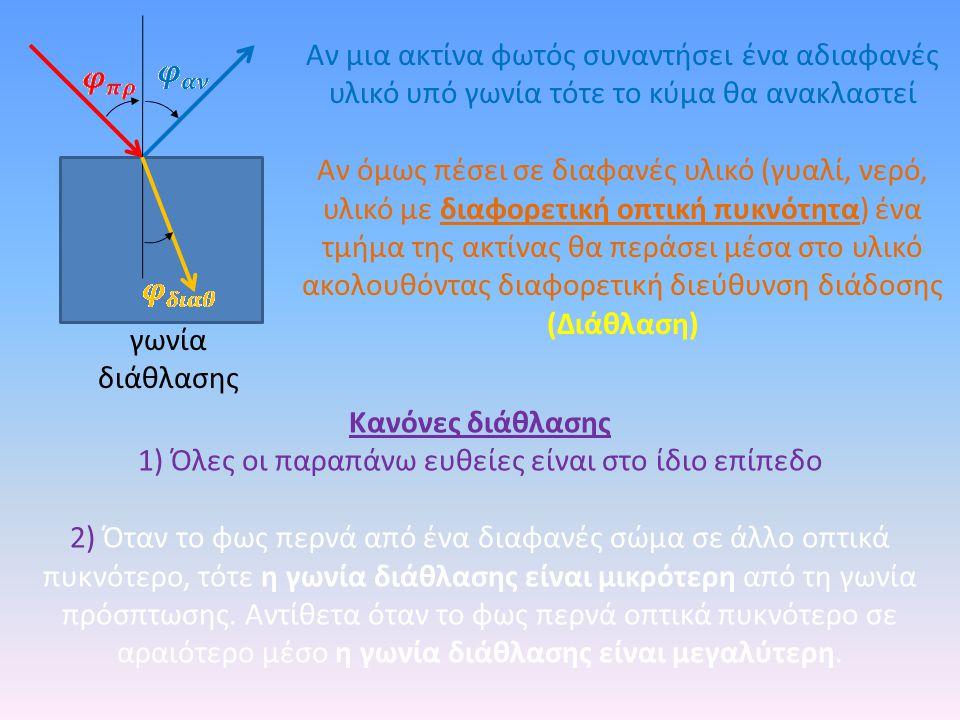 γωνία διάθλασης Αν μια ακτίνα φωτός συναντήσει ένα αδιαφανές υλικό υπό γωνία τότε το κύμα θα ανακλαστεί Αν όμως πέσει σε διαφανές υλικό (γυαλί, νερό, υλικό με διαφορετική οπτική πυκνότητα) ένα τμήμα της ακτίνας θα περάσει μέσα στο υλικό ακολουθόντας διαφορετική διεύθυνση διάδοσης (Διάθλαση) Κανόνες διάθλασης 1) Όλες οι παραπάνω ευθείες είναι στο ίδιο επίπεδο 2) Όταν το φως περνά από ένα διαφανές σώμα σε άλλο οπτικά πυκνότερο, τότε η γωνία διάθλασης είναι μικρότερη από τη γωνία πρόσπτωσης.