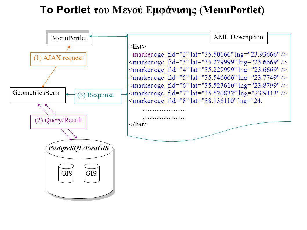 To Portlet του Μενού Εμφάνισης (MenuPortlet) PostgreSQL/PostGIS GeometriesBean.........................