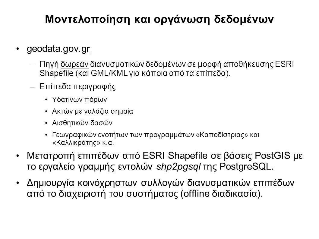 Μοντελοποίηση και οργάνωση δεδομένων geodata.gov.gr – Πηγή δωρεάν διανυσματικών δεδομένων σε μορφή αποθήκευσης ESRI Shapefile (και GML/KML για κάποια