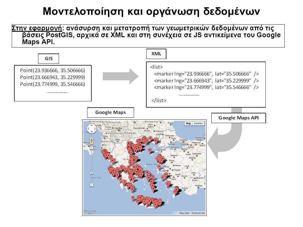 Μοντελοποίηση και οργάνωση δεδομένων Στην εφαρμογή: ανάσυρση και μετατροπή των γεωμετρικών δεδομένων από τις βάσεις PostGIS, αρχικά σε XML και στη συν