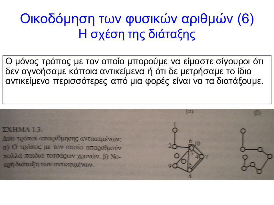 Οικοδόμηση των φυσικών αριθμών (6) Η σχέση της διάταξης Ο μόνος τρόπος με τον οποίο μπορούμε να είμαστε σίγουροι ότι δεν αγνοήσαμε κάποια αντικείμενα