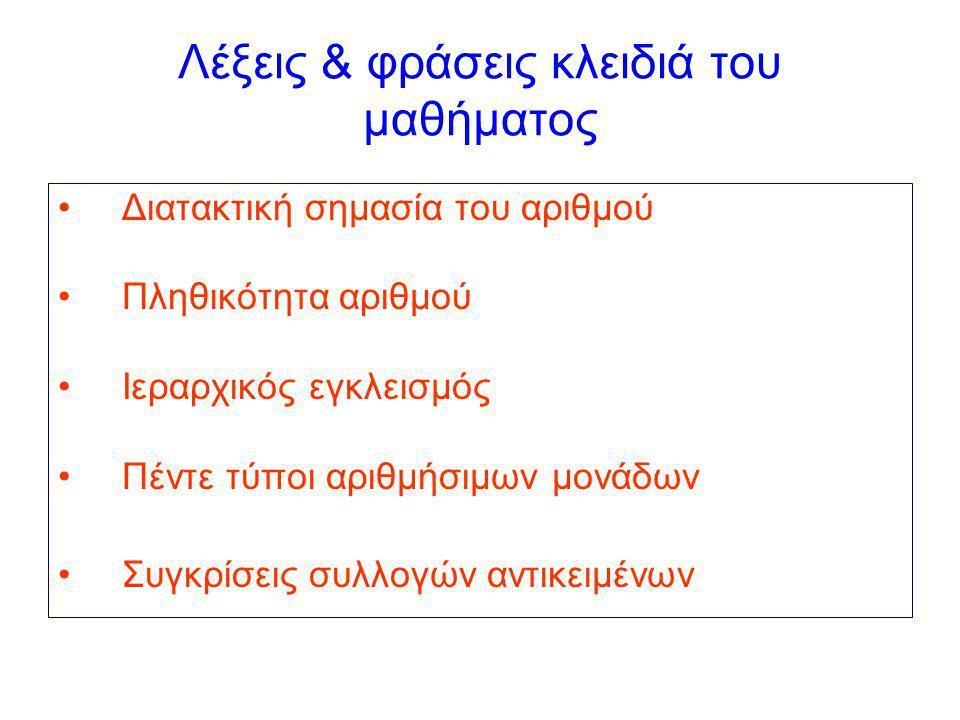 Λέξεις & φράσεις κλειδιά του μαθήματος Διατακτική σημασία του αριθμού Πληθικότητα αριθμού Ιεραρχικός εγκλεισμός Πέντε τύποι αριθμήσιμων μονάδων Συγκρί
