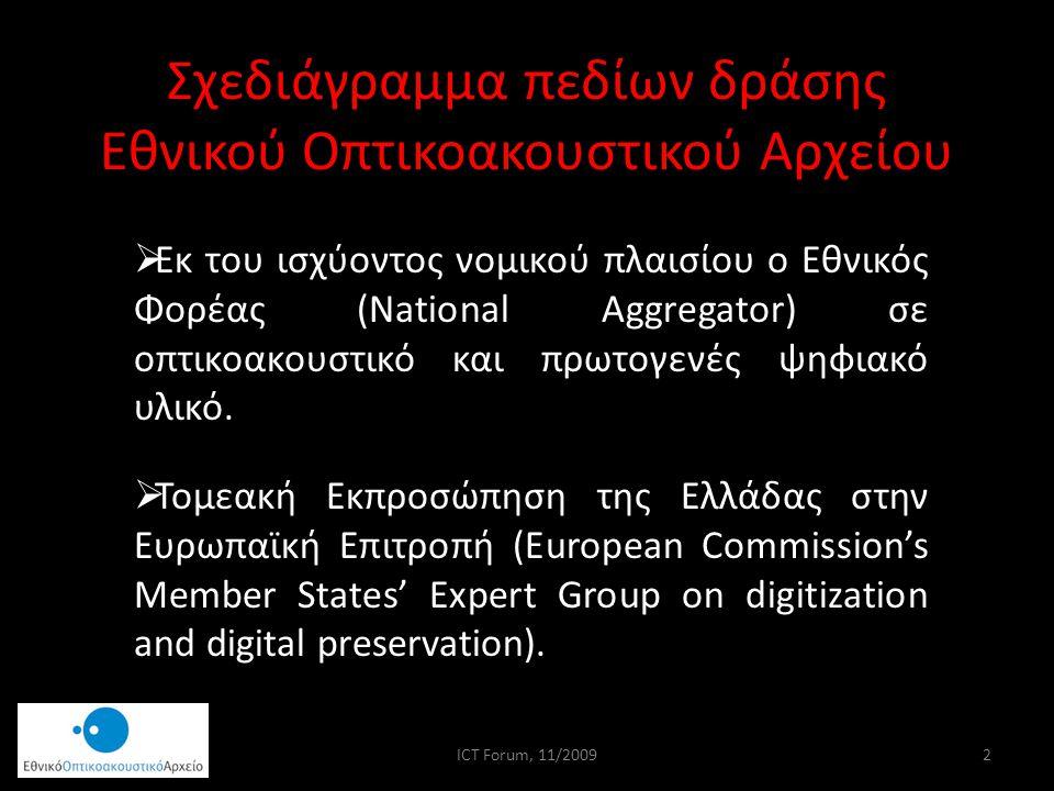 aggregate top-down approach Ενσάρκωση ρόλου market facilitator = Συμμετοχή στην υλοποίηση των έργων Video Active και EUScreen, (χρηματοδοτούνται πλήρως από την Ευρωπαϊκή Επιτροπή) + Υλοποίηση Χαρτοφυλακίου Έργων και Προγραμμάτων στα πλαίσια του ΕΣΠΑ 2007-2013 + Στρατηγικές συνεργασίες με Φορείς, Οργανισμούς, Πανεπιστήμια για την υλοποίηση πολλών από τα παραπάνω έργα και την ανάδειξη αρχείων και συλλογών τους.