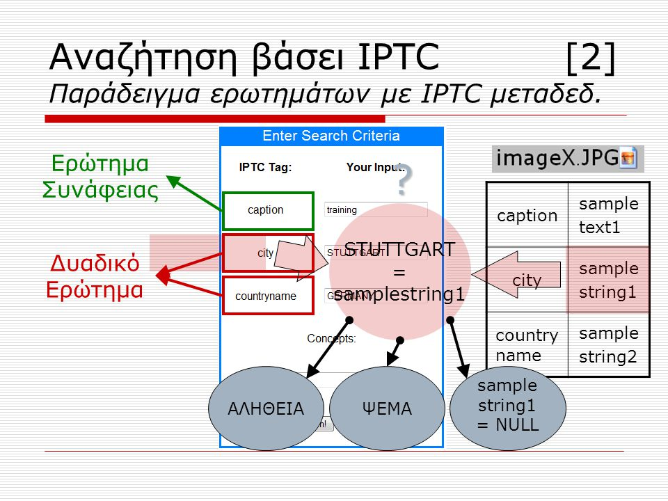 Αναζήτηση βάσει IPTC [2] Παράδειγμα ερωτημάτων με IPTC μεταδεδ.