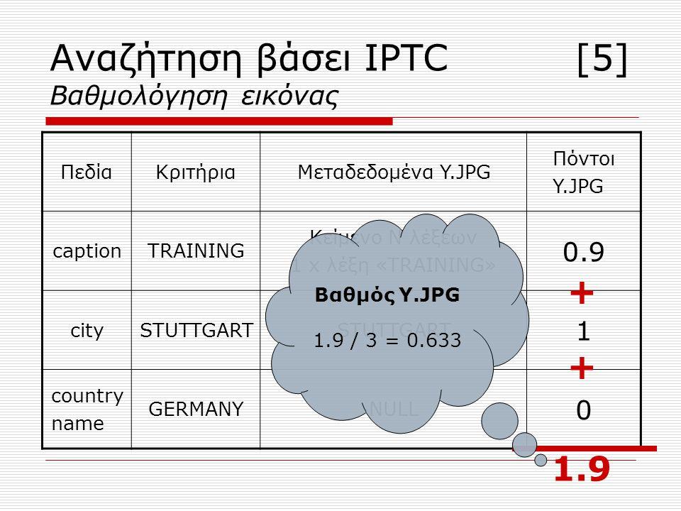 Αναζήτηση βάσει IPTC [5] Βαθμολόγηση εικόνας ΠεδίαΚριτήριαΜεταδεδομένα Y.JPG Πόντοι Y.JPG captionTRAINING Κείμενο N λέξεων 1 x λέξη «TRAINING» 0.9 citySTUTTGART 1 country name GERMANYNULL 0 + + 1.9 Βαθμός Y.JPG 1.9 / 3 = 0.633