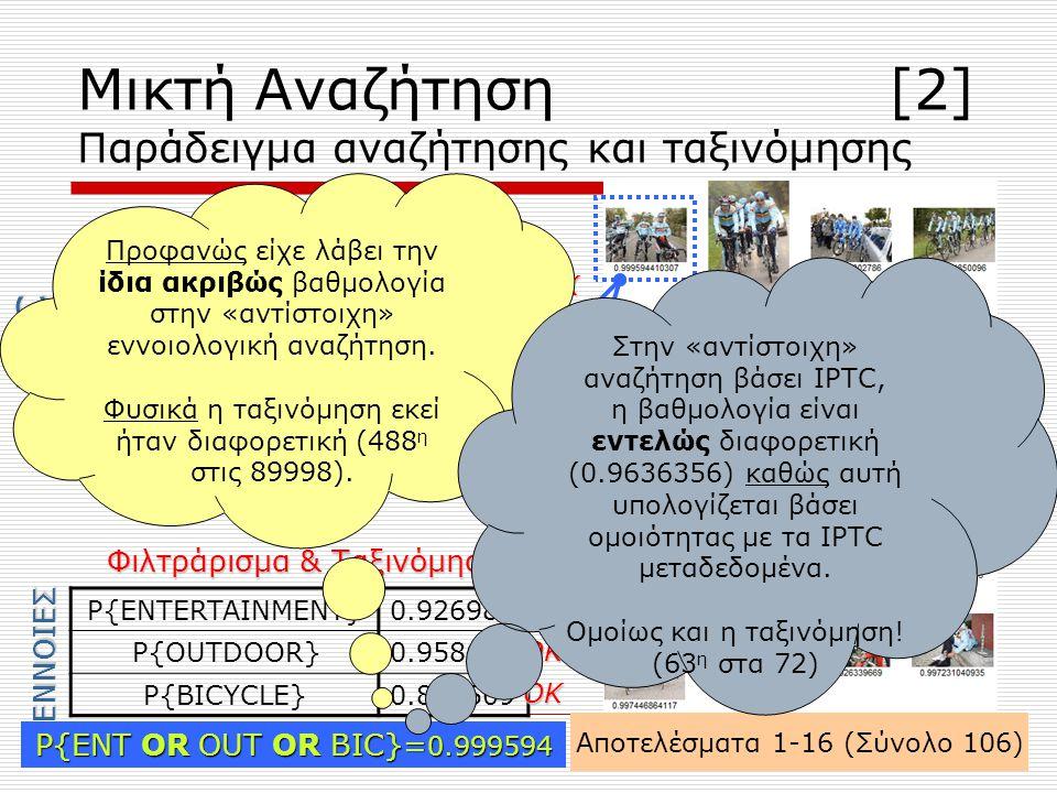 Μικτή Αναζήτηση [2] Παράδειγμα αναζήτησης και ταξινόμησης Αποτελέσματα 1-16 (Σύνολο 106) P{ENTERTAINMENT}0.926985 P{OUTDOOR}0.958697 P{BICYCLE}0.865509 captionπεριέχει 1x «TRAINING» citySTUTTGART country name GERMANY Μόνο Φιλτράρισμα Φιλτράρισμα & Ταξινόμηση ΟΚ ΟΚ ΟΚ ΟΚ ΟΚ ΟΚ P{ENT OR OUT OR BIC}= 0.999594 IPTC ΕΝΝΟΙΕΣ Προφανώς είχε λάβει την ίδια ακριβώς βαθμολογία στην «αντίστοιχη» εννοιολογική αναζήτηση.
