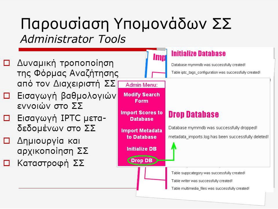 Παρουσίαση Υπομονάδων ΣΣ Administrator Tools  Δυναμική τροποποίηση της Φόρμας Αναζήτησης από τον Διαχειριστή ΣΣ  Εισαγωγή βαθμολογιών εννοιών στο ΣΣ  Εισαγωγή IPTC μετα- δεδομένων στο ΣΣ  Δημιουργία και αρχικοποίηση ΣΣ  Καταστροφή ΣΣ