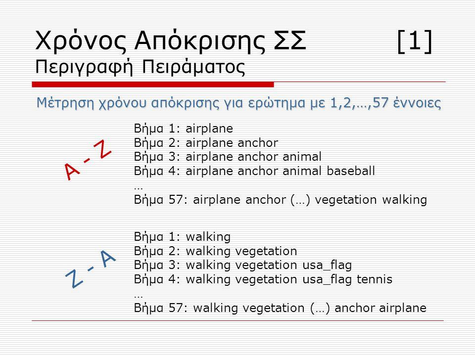 Χρόνος Απόκρισης ΣΣ [1] Περιγραφή Πειράματος Μέτρηση χρόνου απόκρισης για ερώτημα με 1,2,…,57 έννοιες Βήμα 1: airplane Βήμα 2: airplane anchor Βήμα 3: airplane anchor animal Βήμα 4: airplane anchor animal baseball … Βήμα 57: airplane anchor (…) vegetation walking Βήμα 1: walking Βήμα 2: walking vegetation Βήμα 3: walking vegetation usa_flag Βήμα 4: walking vegetation usa_flag tennis … Βήμα 57: walking vegetation (…) anchor airplane A - Z Z - A